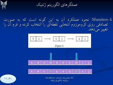 Genetic4 بهینه سازی زمانبندی تسکها (کارها) در سیستمهای چند پردازنده ای با استفاده از الگوریتمهای ژنتیک، سمینار کارشناسی ارشد کامپیوتر