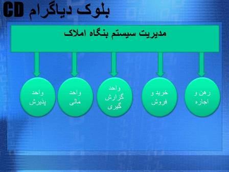 ssadm-bongah1 نمودار DFD دی اف دی بنگاه معاملات املاک در سه سطح، مهندسی نرم افزار ssadm